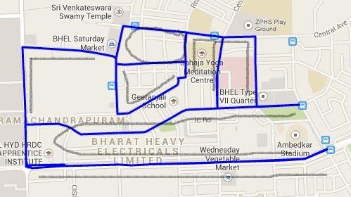 Planned Run